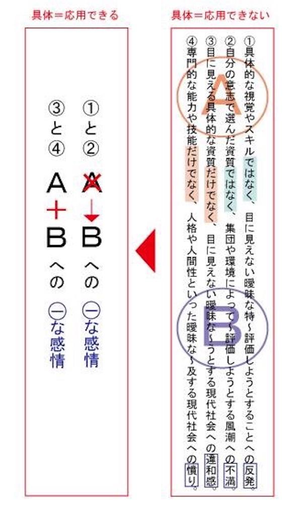 f:id:kurumi10021002:20180704013854j:image