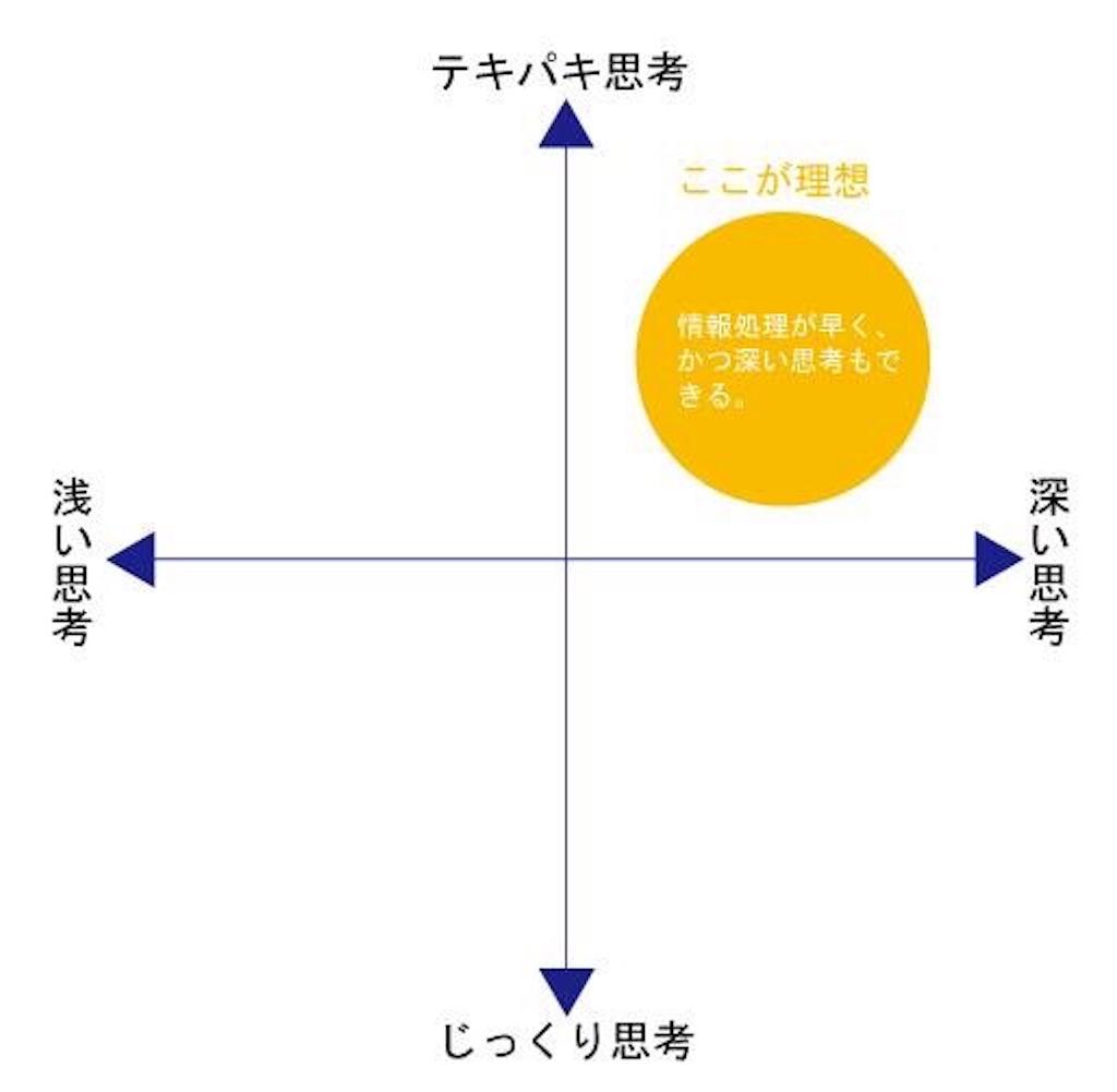 f:id:kurumi10021002:20180706223842j:image