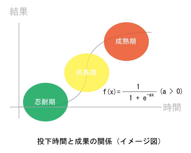 f:id:kurumi10021002:20180707191223j:plain