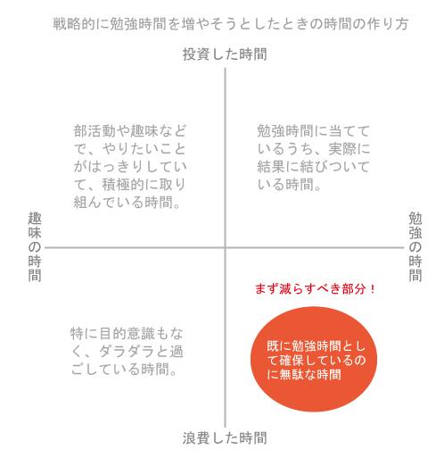 f:id:kurumi10021002:20180710172444j:plain