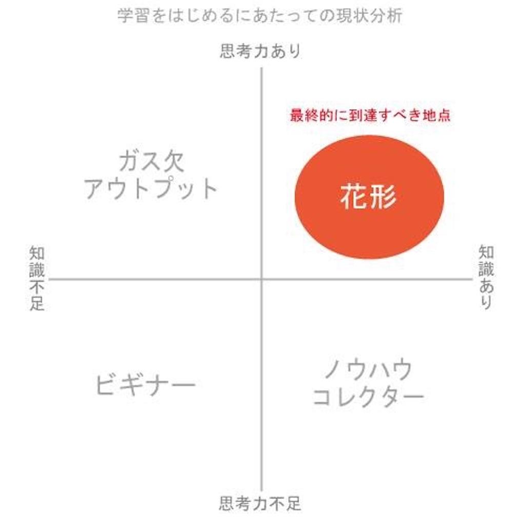f:id:kurumi10021002:20180721215326j:image