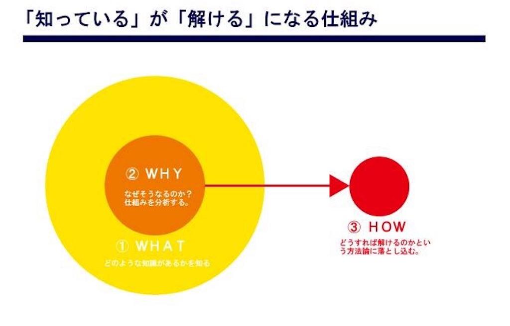 f:id:kurumi10021002:20180729215422j:image