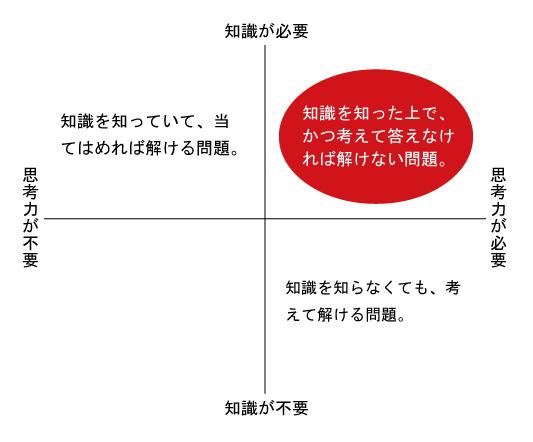 f:id:kurumi10021002:20180817215924j:plain