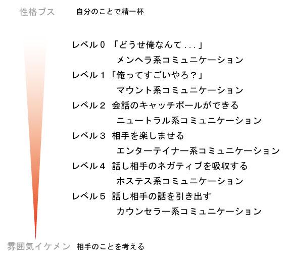 f:id:kurumi10021002:20180828211007j:plain