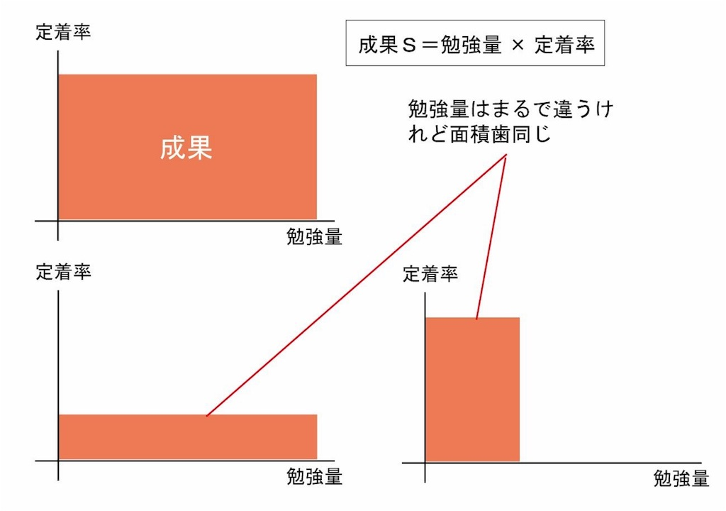 f:id:kurumi10021002:20180912004701j:image