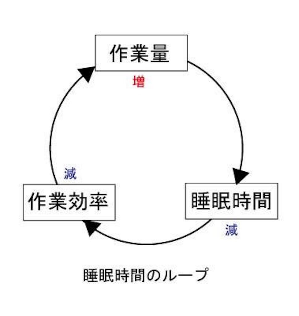 f:id:kurumi10021002:20190122091056j:image