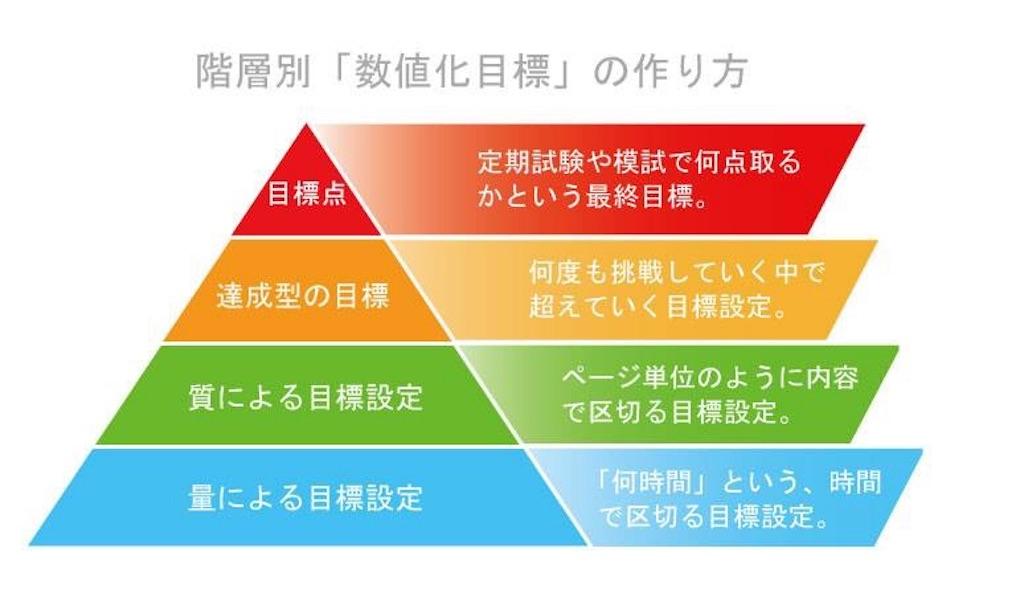 f:id:kurumi10021002:20190305224124j:image