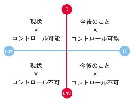 f:id:kurumi10021002:20190326172630j:plain