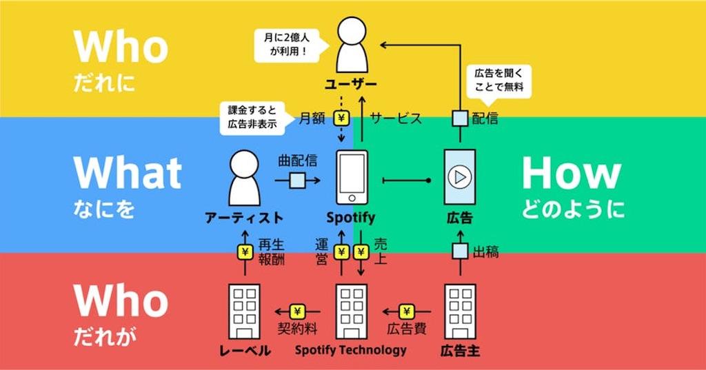 f:id:kurumi10021002:20190523125734j:image
