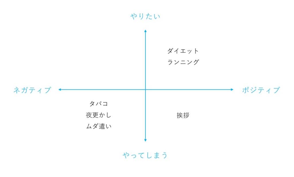 f:id:kurumi10021002:20191024123101j:image