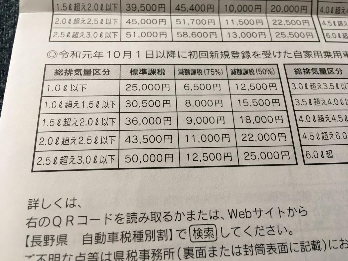 f:id:kurumi2016:20210514174941j:plain