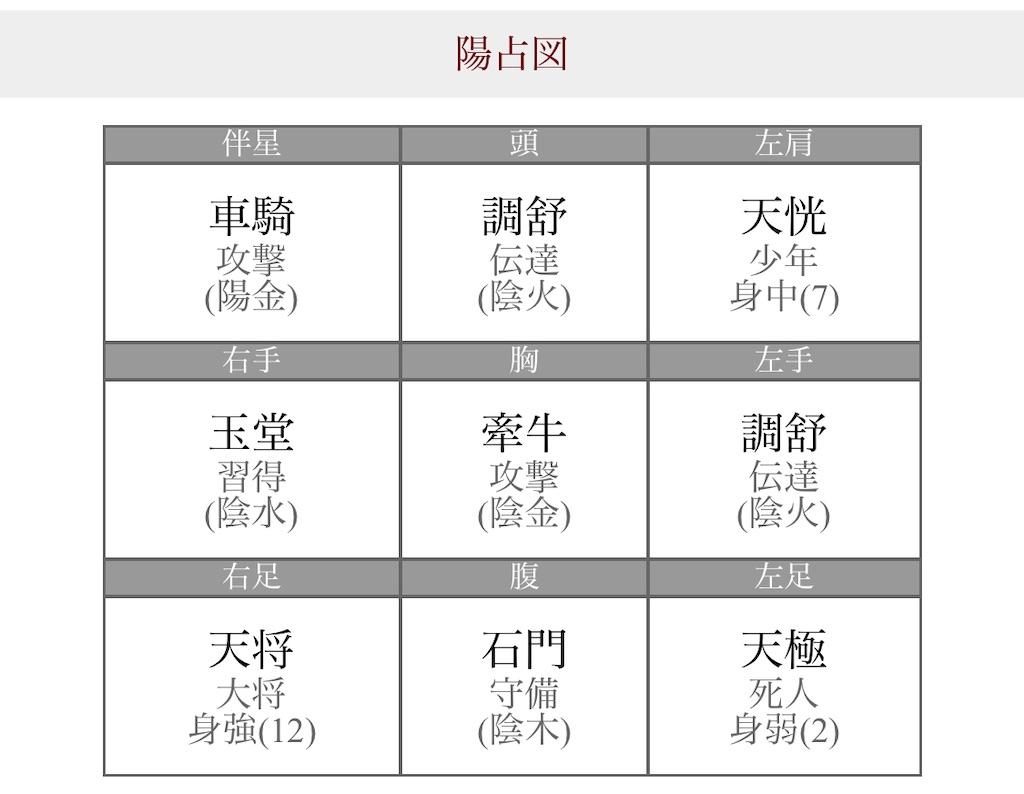 f:id:kurumi_hanekawa:20210328234229j:plain