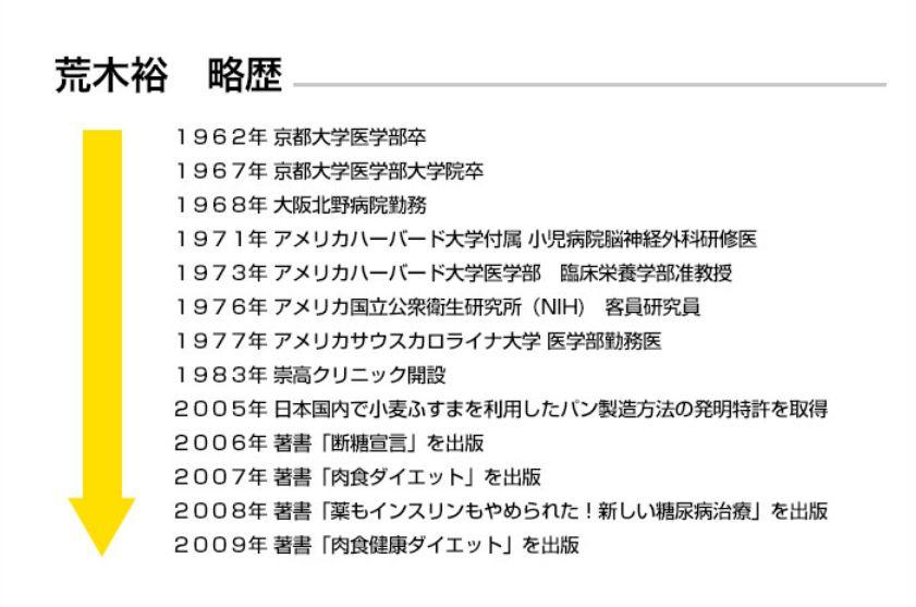 f:id:kuruminoki999:20180127192711j:plain