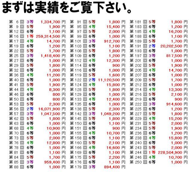 f:id:kuruminoki999:20180213145928j:plain