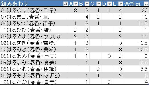 f:id:kurumizaka:20150119155259p:image:w360:left