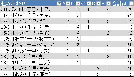f:id:kurumizaka:20150119155300p:image:w360:left