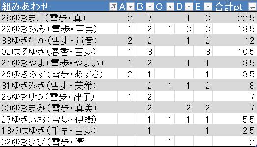 f:id:kurumizaka:20150119155520p:image:w360:left