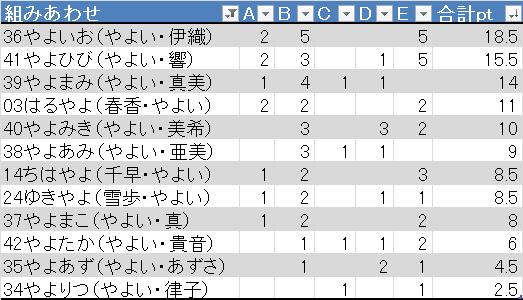 f:id:kurumizaka:20150119160548p:image:w360:left
