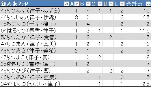 f:id:kurumizaka:20150119160549p:image:w360:left