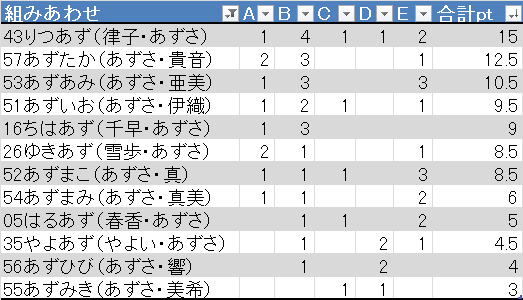 f:id:kurumizaka:20150119160750p:image:w360:left