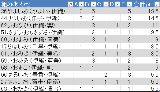 f:id:kurumizaka:20150119160751p:image:w360:left