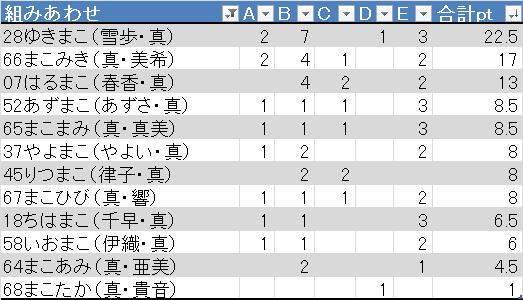 f:id:kurumizaka:20150119160941p:image:w360:left