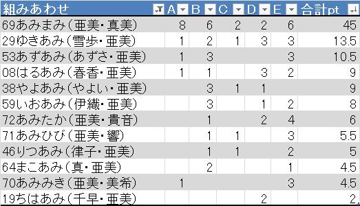 f:id:kurumizaka:20150119160942p:image:w360:left