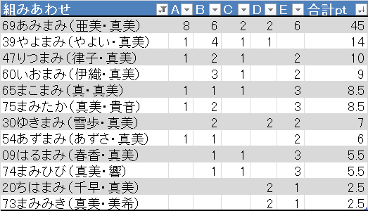 f:id:kurumizaka:20150119160943p:image:w360:left
