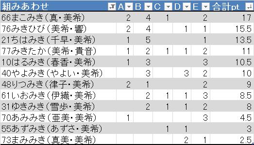 f:id:kurumizaka:20150119160944p:image:w360:left