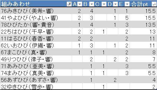 f:id:kurumizaka:20150119160945p:image:w360:left