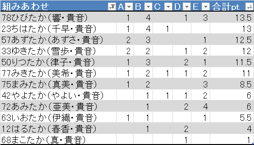 f:id:kurumizaka:20150119160946p:image:w360:left