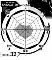 f:id:kurumizaka:20160306144408p:image