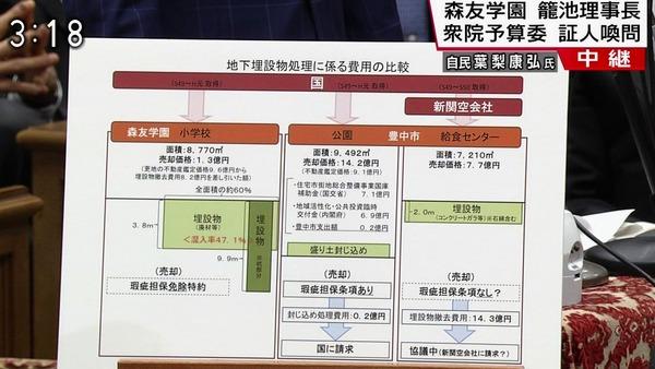 f:id:kuruwa2002:20170324113915j:plain