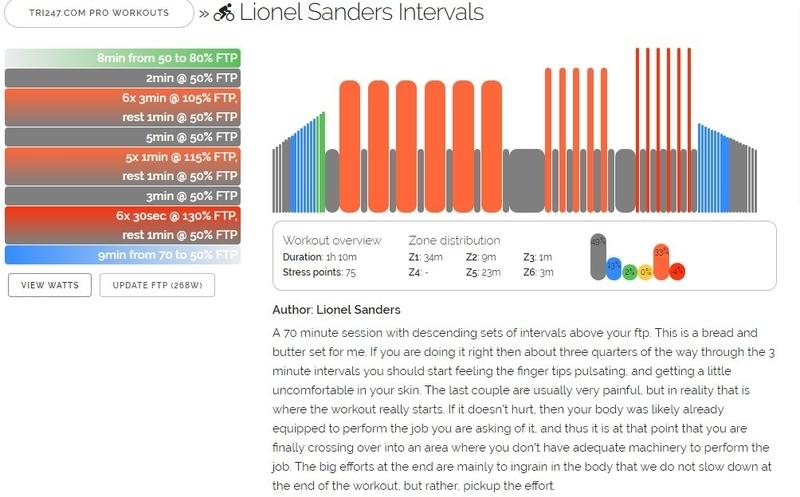 LS intervals