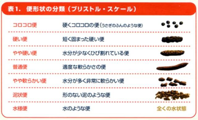 f:id:kusabii:20170628143004j:plain