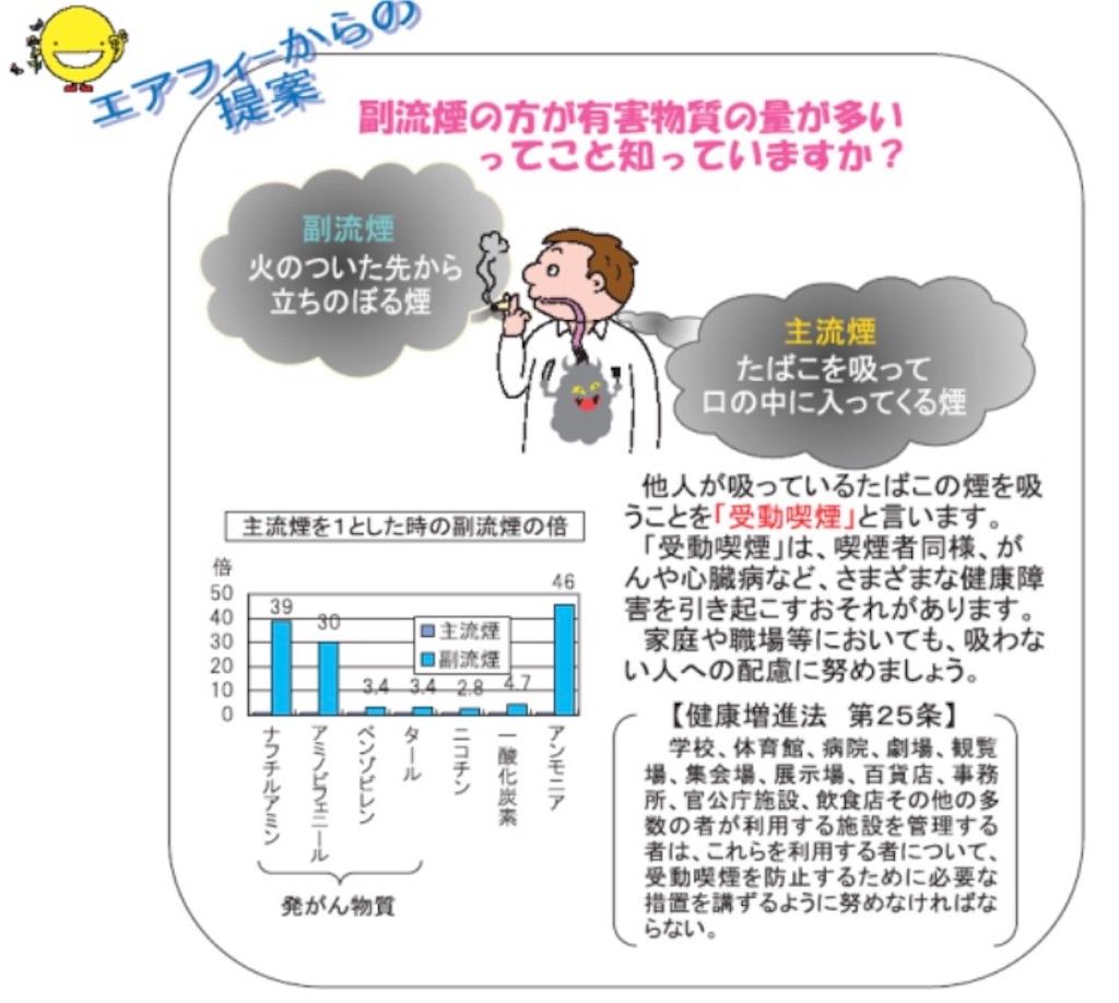 f:id:kusabii:20171129181100j:image