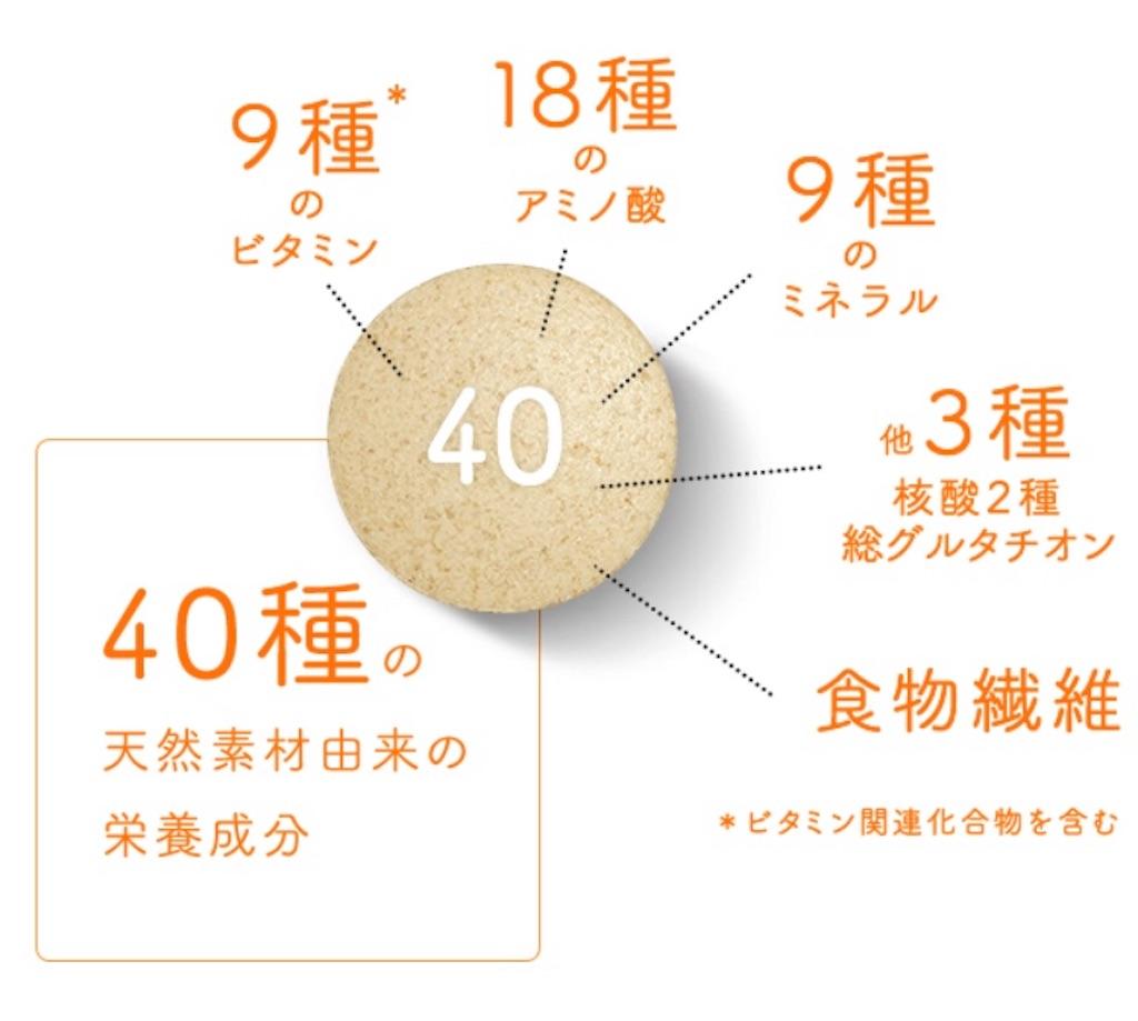 f:id:kusabii:20171206165534j:image