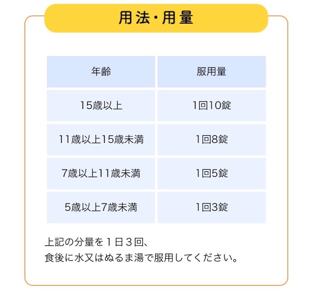 f:id:kusabii:20171206202338j:image