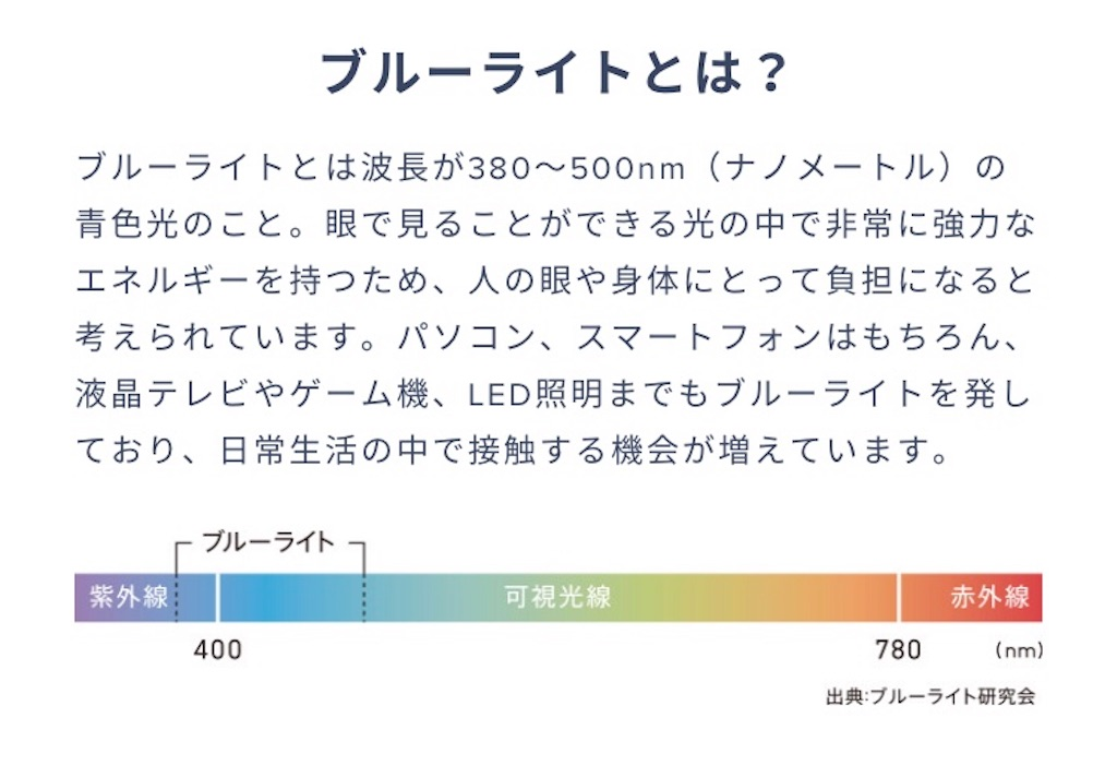 f:id:kusabii:20180104001426j:image