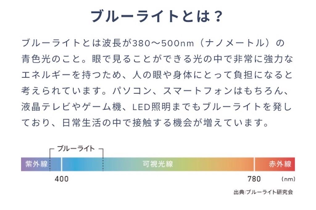 f:id:kusabii:20180104224654j:image