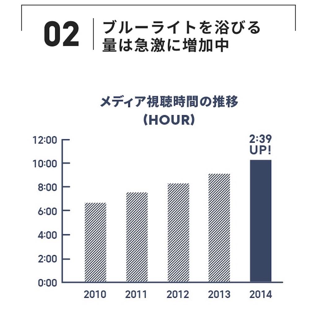 f:id:kusabii:20180104224749j:image