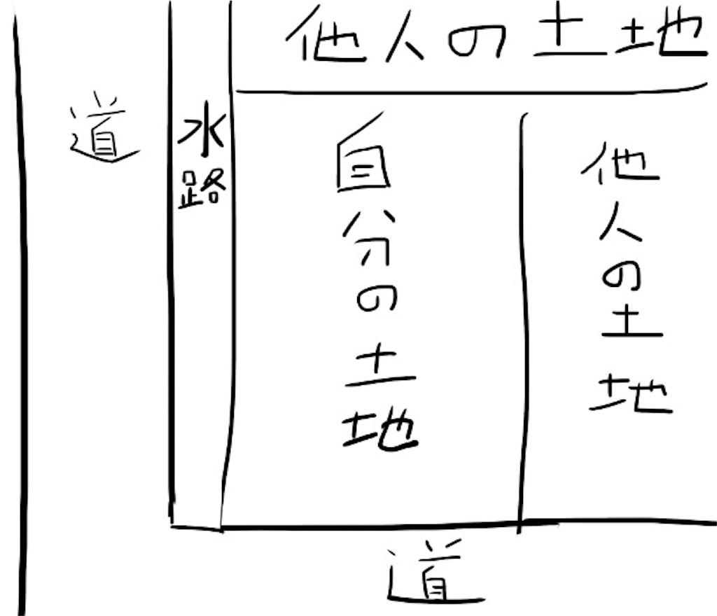f:id:kusabii:20180108223543j:image