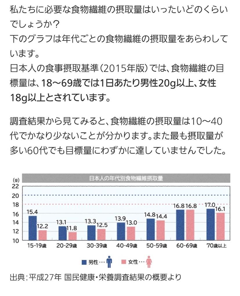 f:id:kusabii:20180313085025j:image