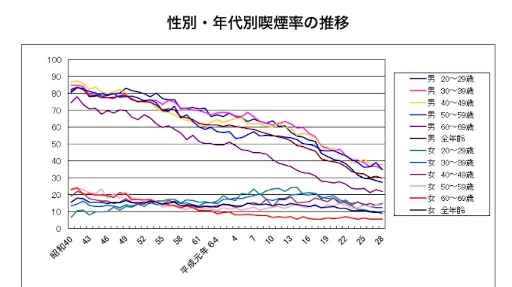f:id:kusabii:20180405085621j:image