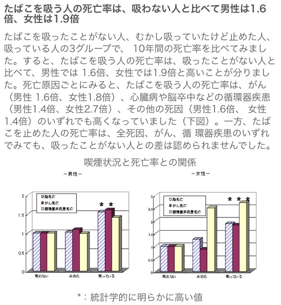 f:id:kusabii:20180405090706j:image