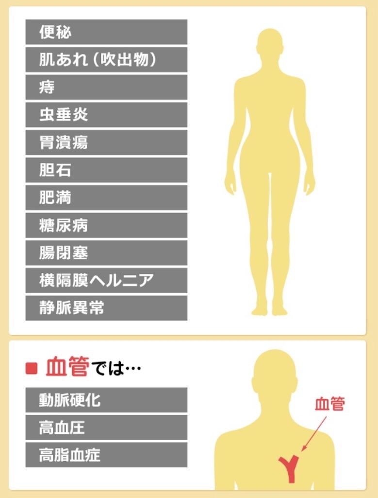 f:id:kusabii:20180506170604j:image