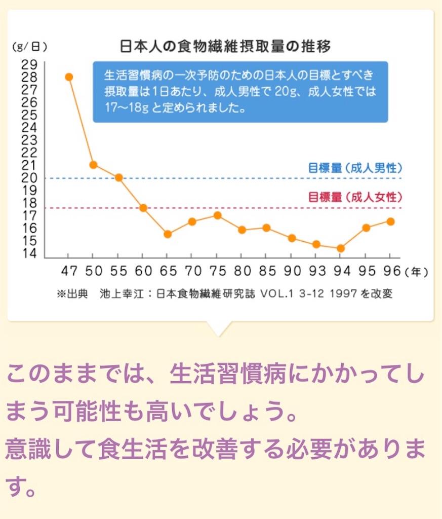 f:id:kusabii:20180506174647j:image