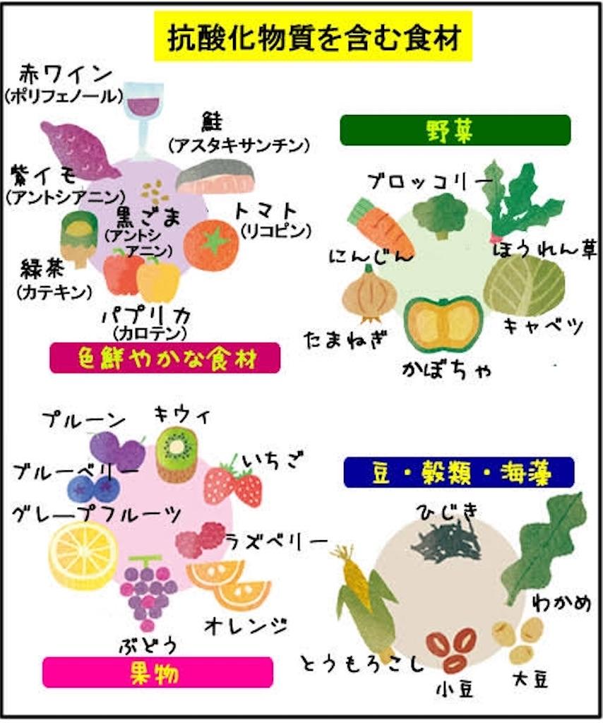 f:id:kusabii:20191226161352j:image