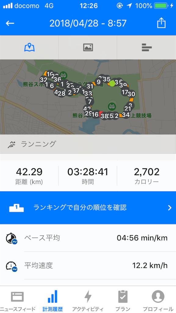 f:id:kusagami:20180429094143p:image