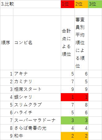 f:id:kusakimuryou:20161205165141p:plain